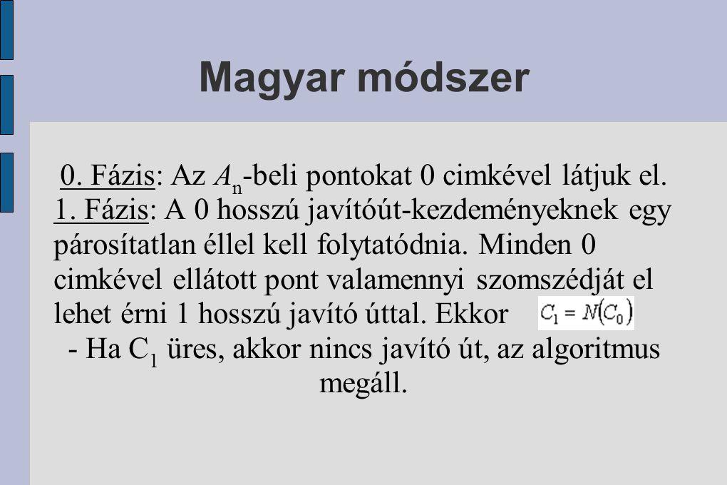 Magyar módszer 0. Fázis: Az An-beli pontokat 0 cimkével látjuk el.