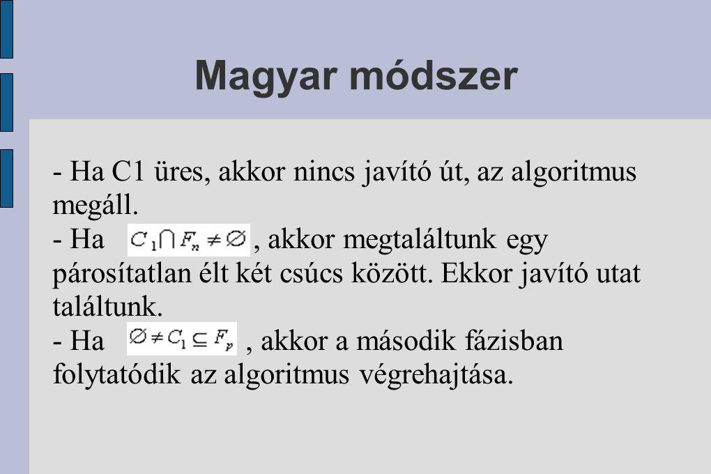 Magyar módszer - Ha C1 üres, akkor nincs javító út, az algoritmus megáll.