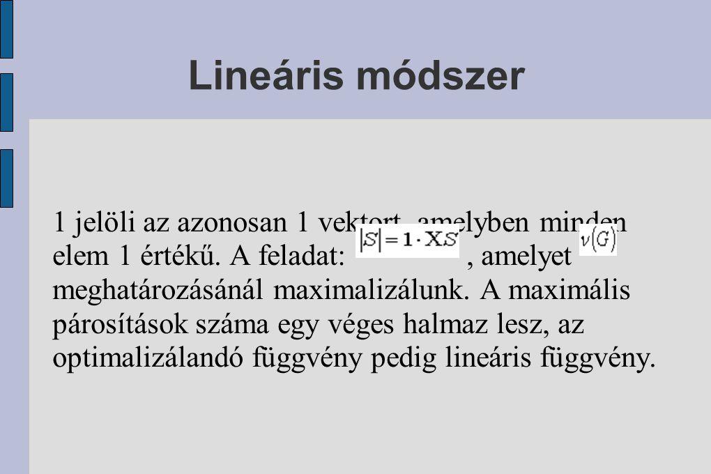 Lineáris módszer