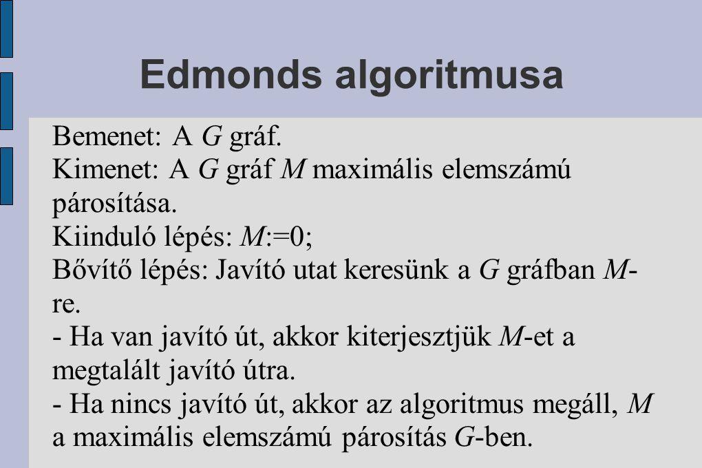 Edmonds algoritmusa Bemenet: A G gráf.
