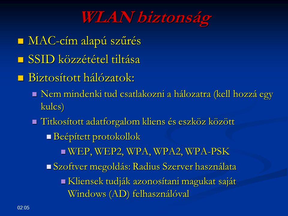 WLAN biztonság MAC-cím alapú szűrés SSID közzététel tiltása