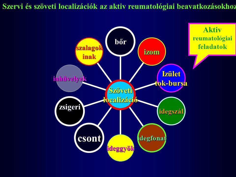 Szervi és szöveti localizációk az aktiv reumatológiai beavatkozásokhoz