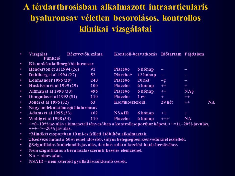 A térdarthrosisban alkalmazott intraarticularis hyaluronsav véletlen besorolásos, kontrollos klinikai vizsgálatai