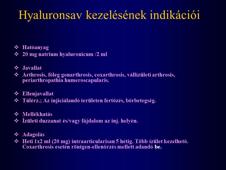 Hyaluronsav kezelésének indikációi