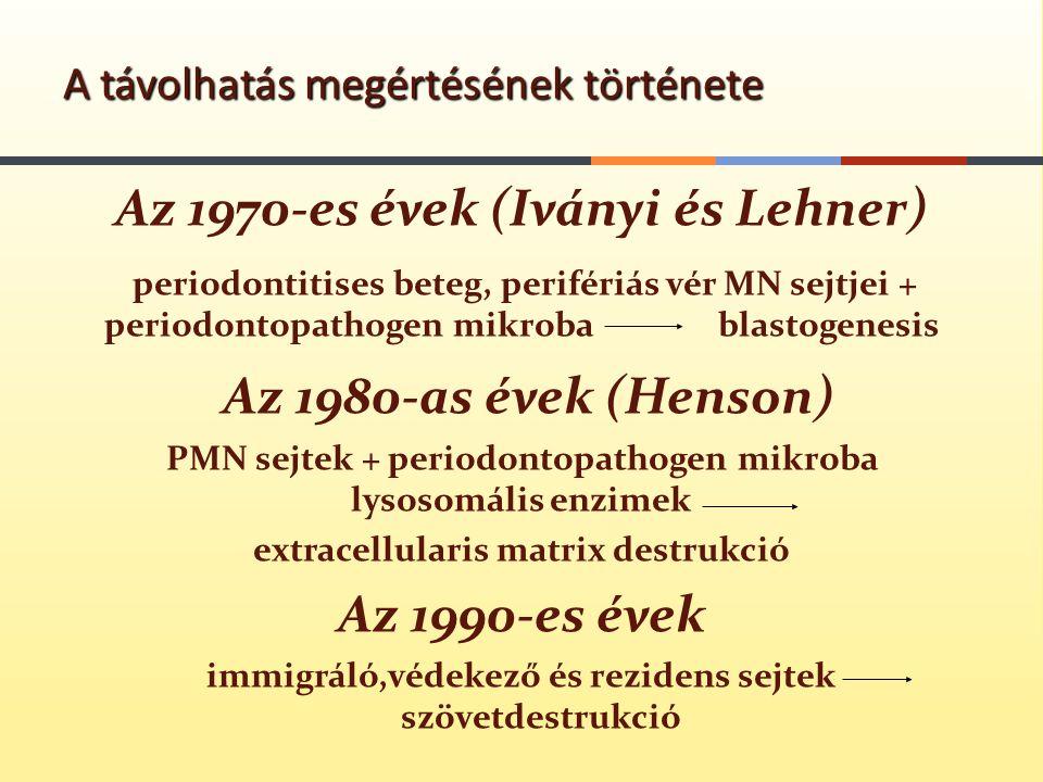 Az 1980-as évek (Henson) Az 1970-es évek (Iványi és Lehner)