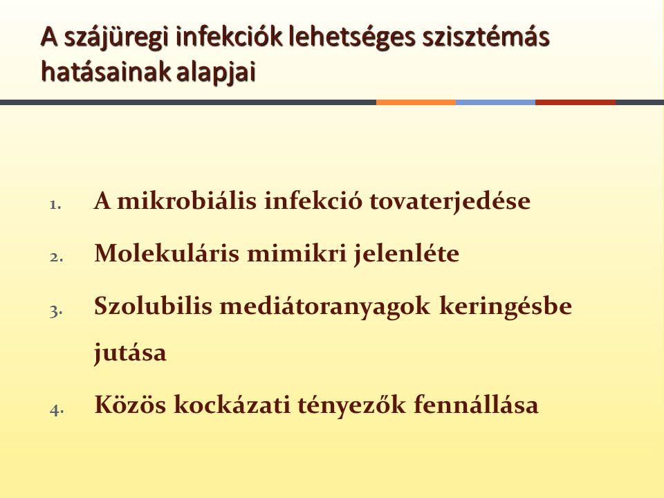 A szájüregi infekciók lehetséges szisztémás hatásainak alapjai