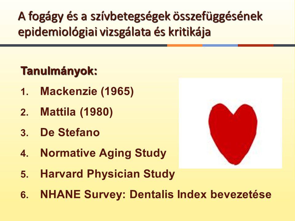 A fogágy és a szívbetegségek összefüggésének epidemiológiai vizsgálata és kritikája