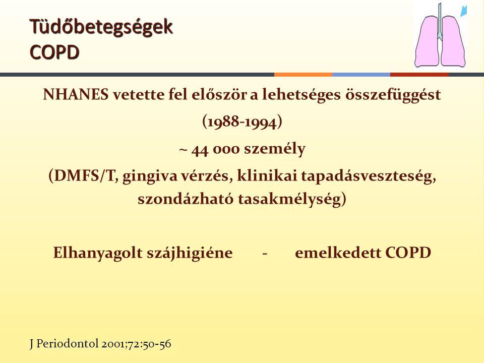 Tüdőbetegségek COPD