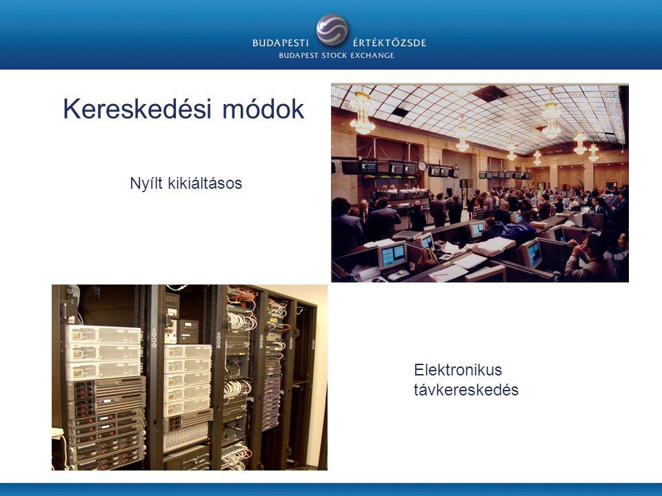 Kereskedési módok Nyílt kikiáltásos Elektronikus távkereskedés
