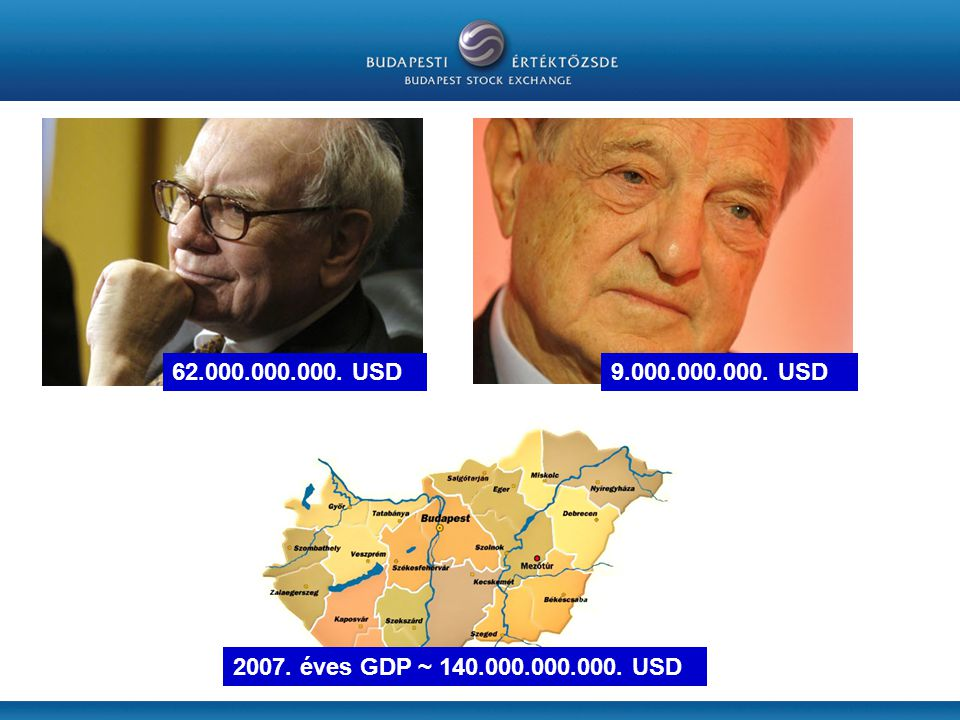 62.000.000.000. USD 9.000.000.000. USD 2007. éves GDP ~ 140.000.000.000. USD