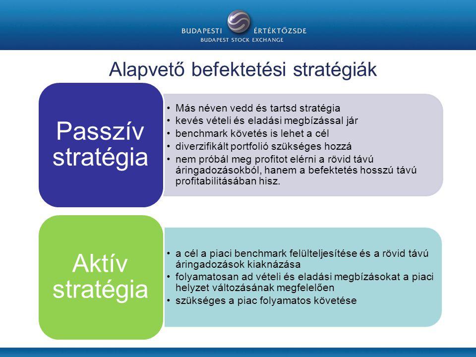 Alapvető befektetési stratégiák