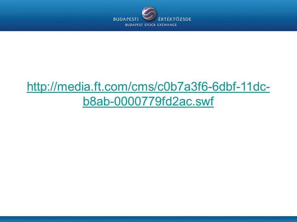 http://media.ft.com/cms/c0b7a3f6-6dbf-11dc-b8ab-0000779fd2ac.swf 49