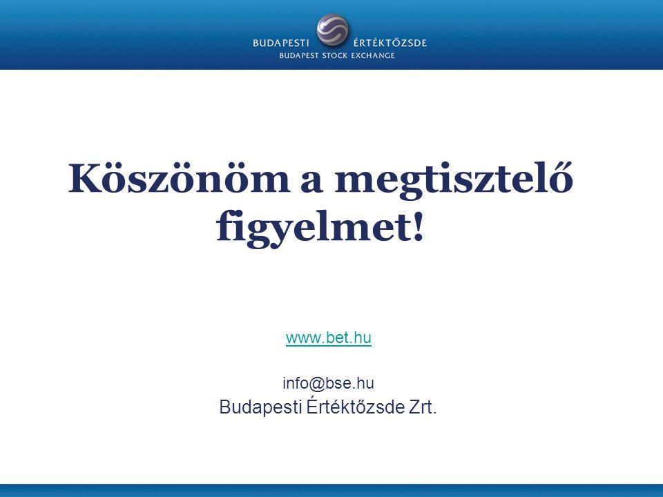 www.bet.hu info@bse.hu Budapesti Értéktőzsde Zrt.