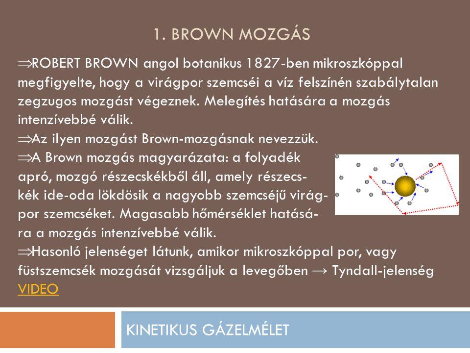 1. BROWN MOZGÁS KINETIKUS GÁZELMÉLET