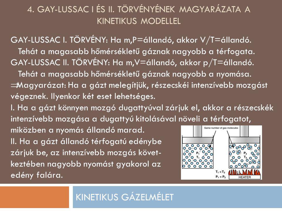 4. GAY-LUSSAC i és II. törvényÉNEK magyarázata a kinetikus modellel