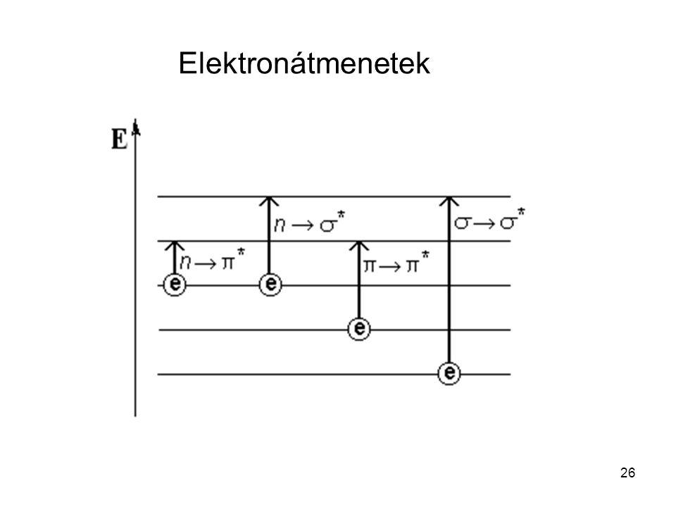 Elektronátmenetek