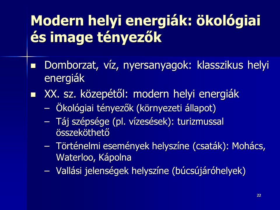 Modern helyi energiák: ökológiai és image tényezők