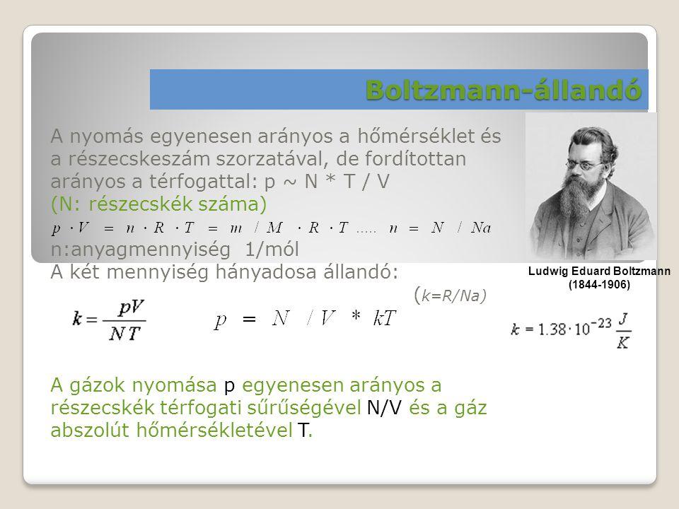 Ludwig Eduard Boltzmann
