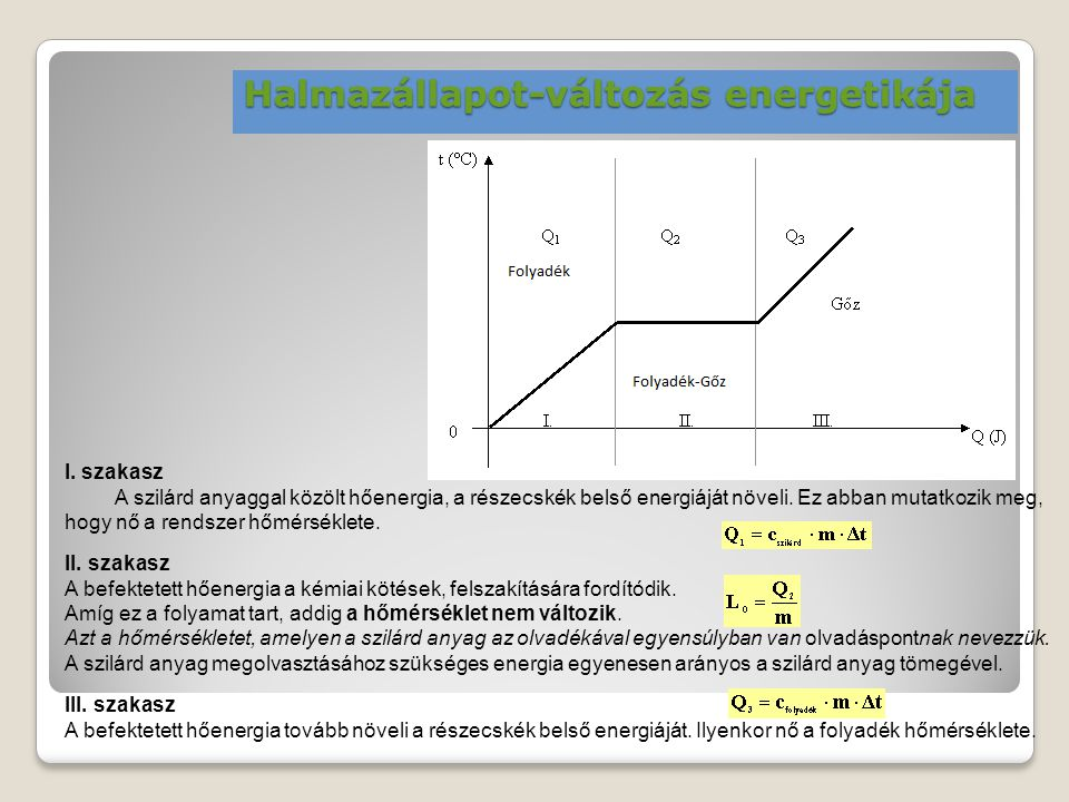 Halmazállapot-változás energetikája