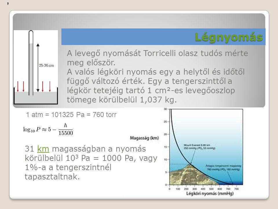 Légnyomás A levegő nyomását Torricelli olasz tudós mérte meg először.