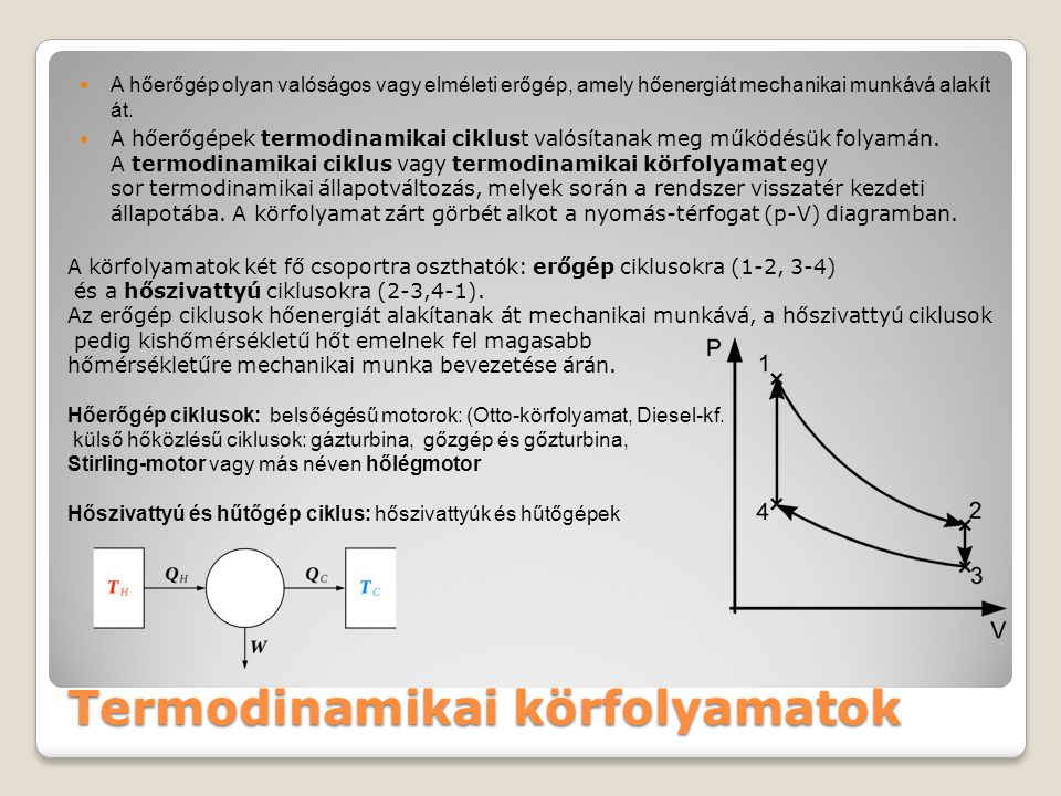 Termodinamikai körfolyamatok