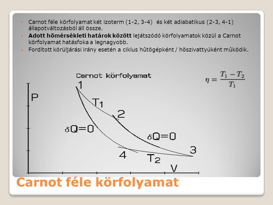 Carnot féle körfolyamat