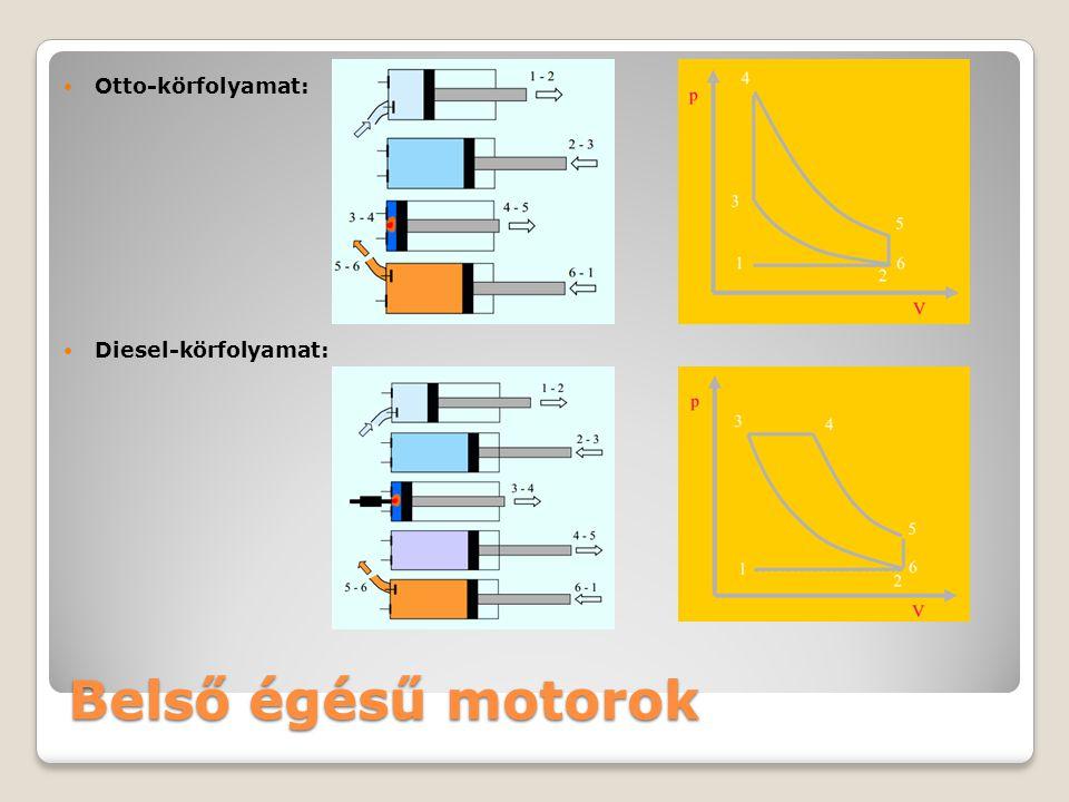 Otto-körfolyamat: Diesel-körfolyamat: Belső égésű motorok