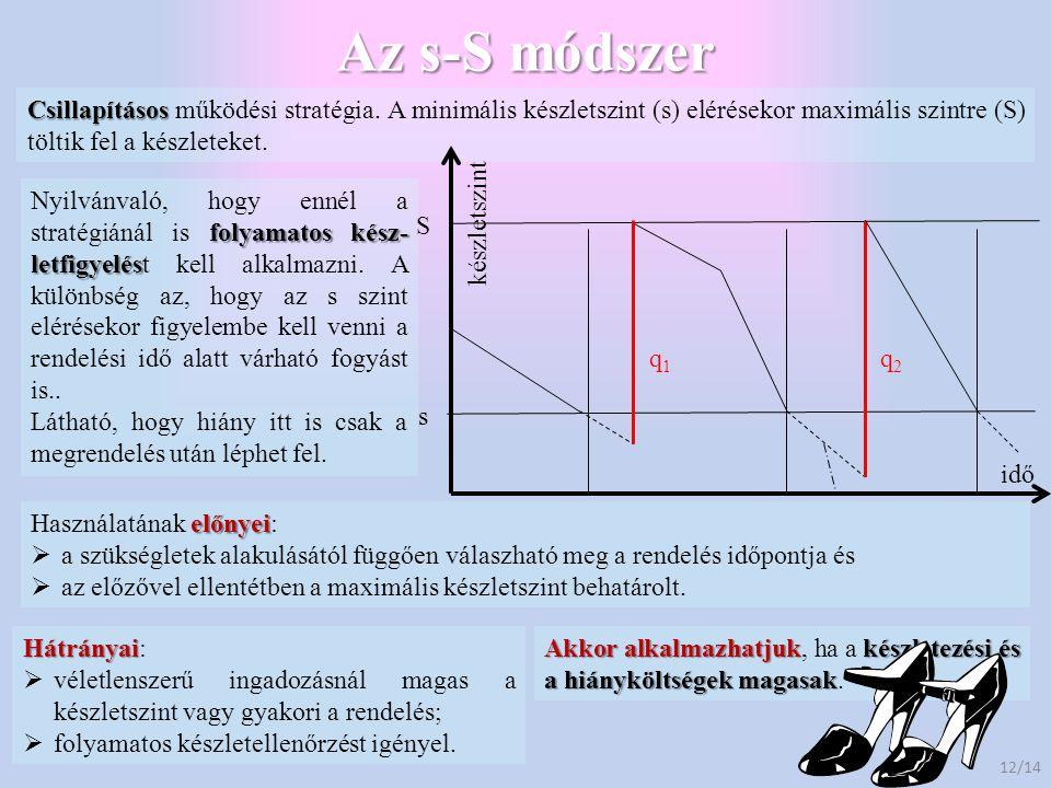 Az s-S módszer Csillapításos működési stratégia. A minimális készletszint (s) elérésekor maximális szintre (S) töltik fel a készleteket.