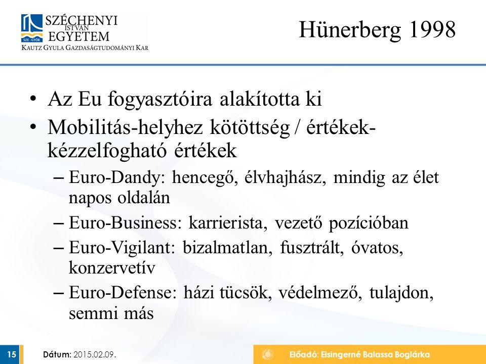 Hünerberg 1998 Az Eu fogyasztóira alakította ki