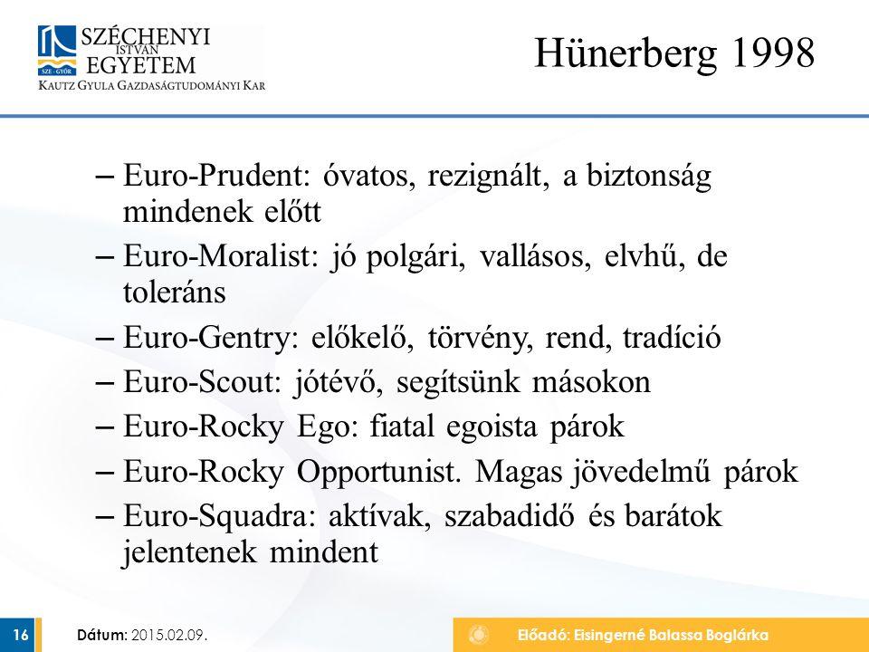 Hünerberg 1998 Euro-Prudent: óvatos, rezignált, a biztonság mindenek előtt. Euro-Moralist: jó polgári, vallásos, elvhű, de toleráns.