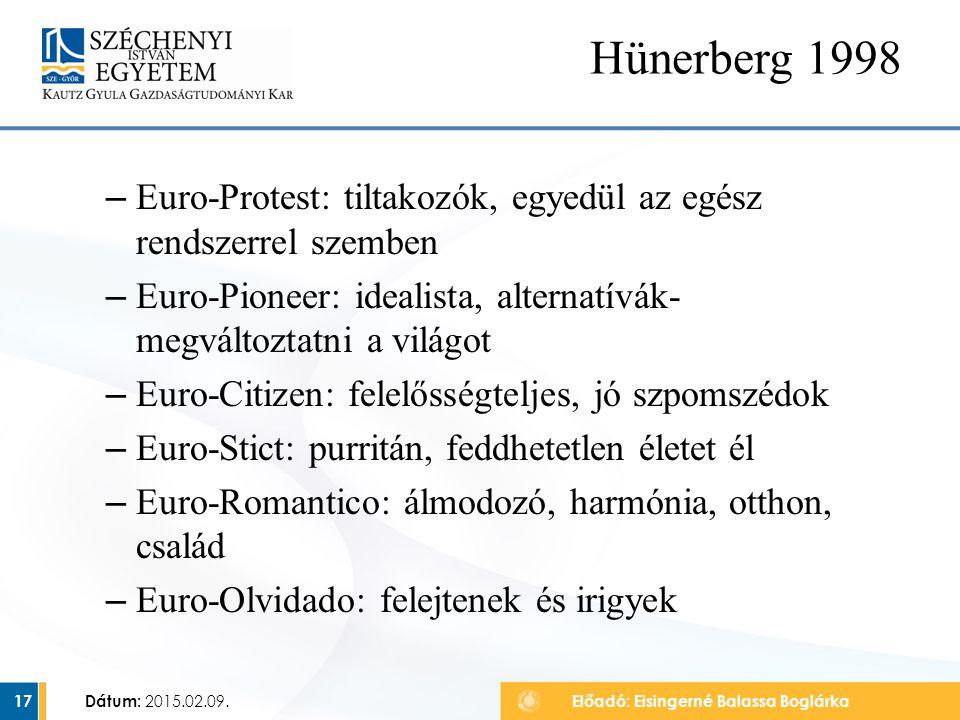 Hünerberg 1998 Euro-Protest: tiltakozók, egyedül az egész rendszerrel szemben. Euro-Pioneer: idealista, alternatívák-megváltoztatni a világot.