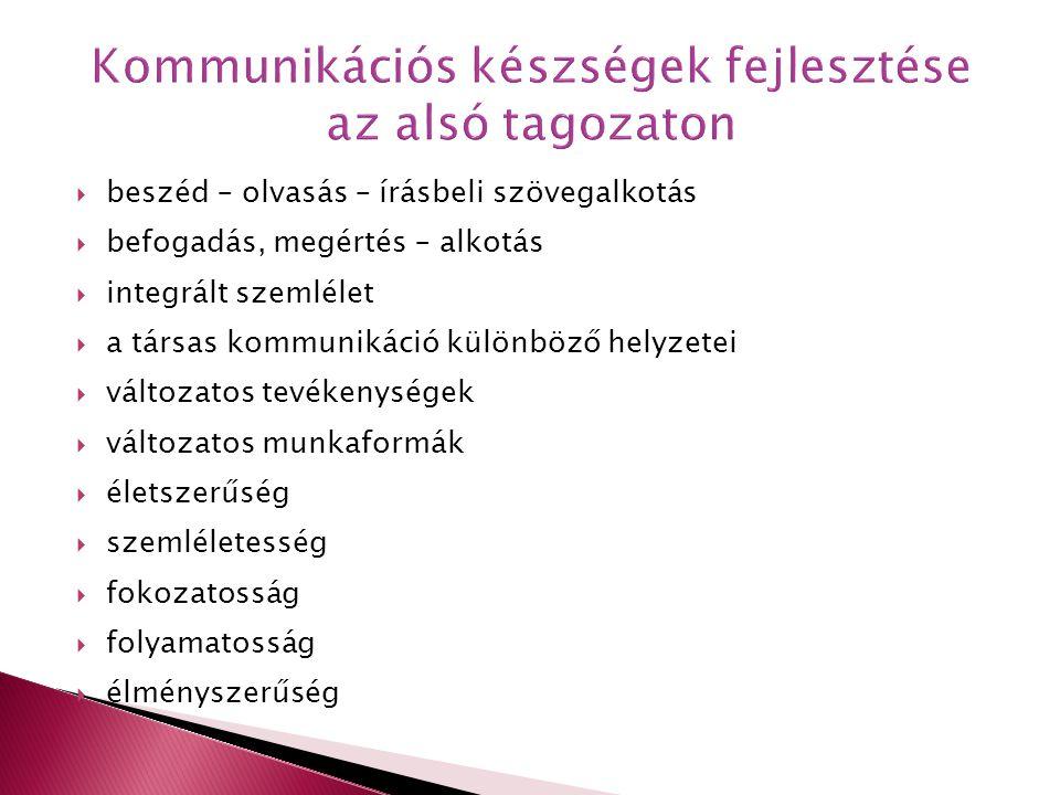 Kommunikációs készségek fejlesztése az alsó tagozaton