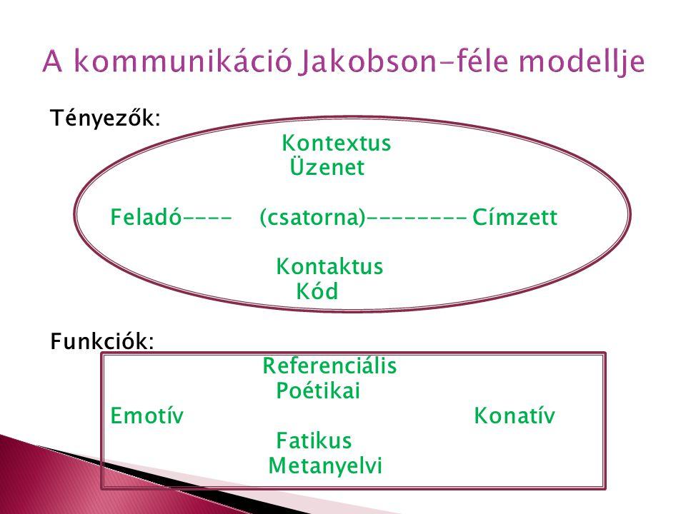 A kommunikáció Jakobson-féle modellje