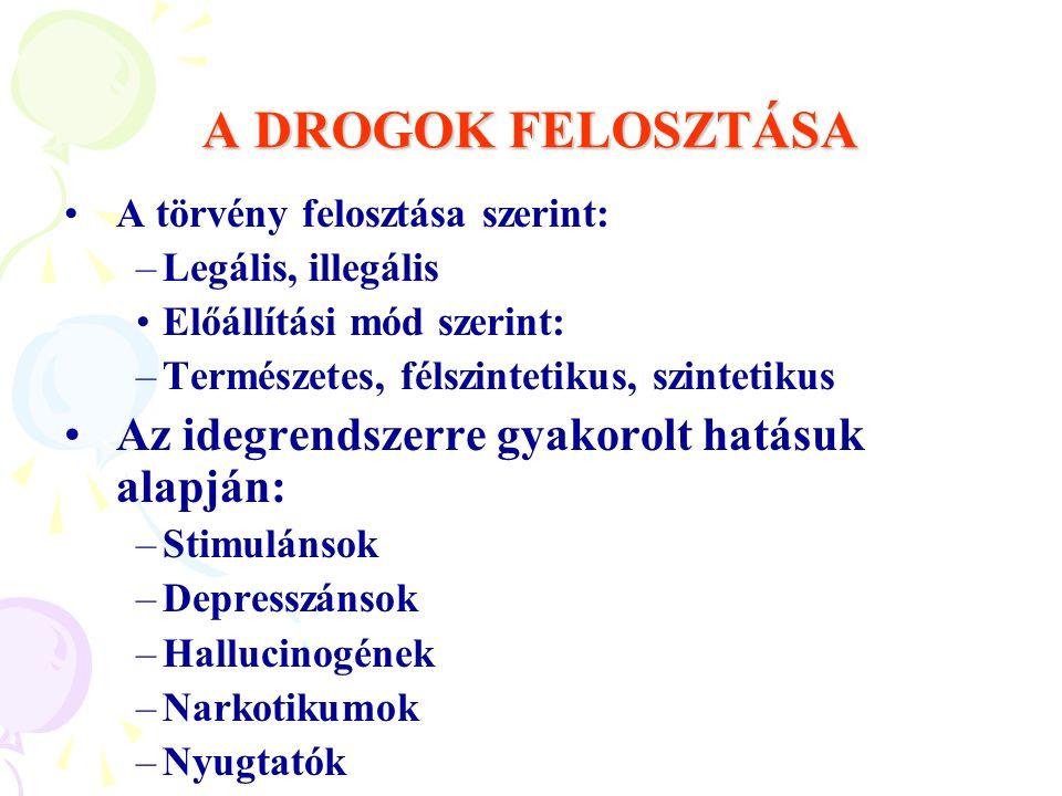 A DROGOK FELOSZTÁSA A törvény felosztása szerint: Legális, illegális