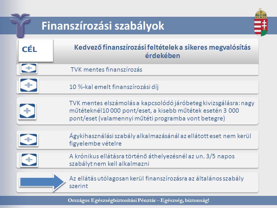 Kedvező finanszírozási feltételek a sikeres megvalósítás érdekében