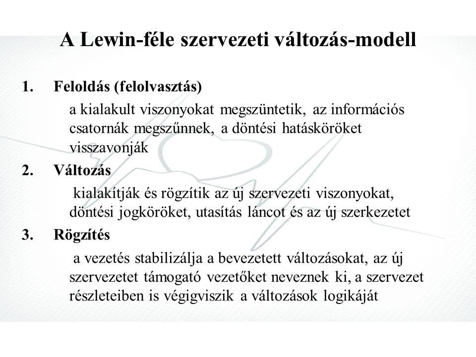 A Lewin-féle szervezeti változás-modell