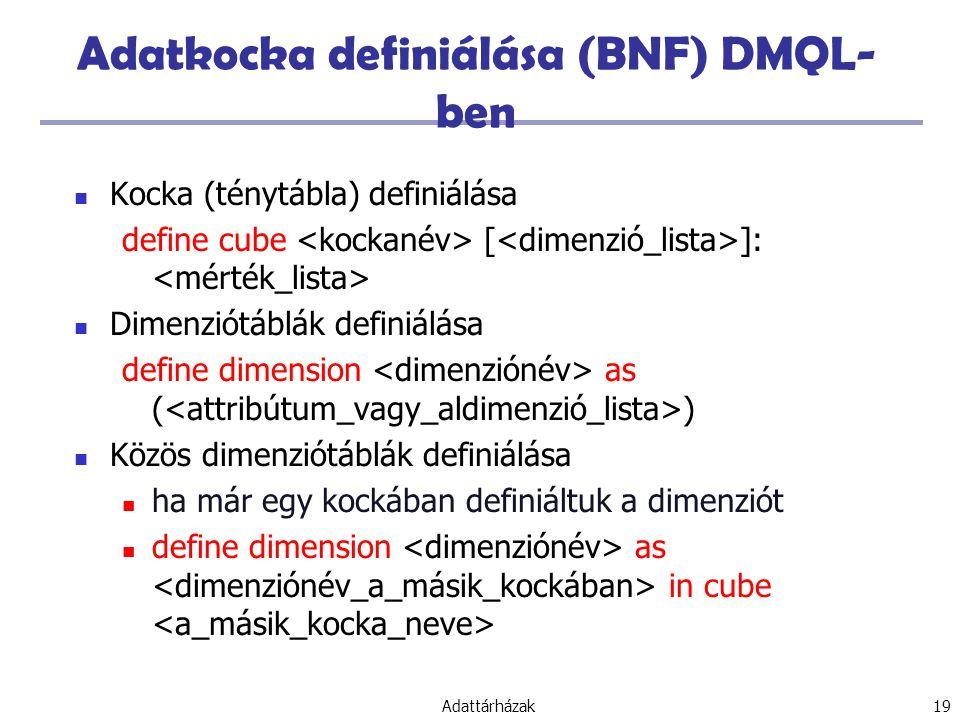 Adatkocka definiálása (BNF) DMQL-ben
