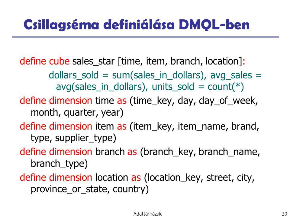 Csillagséma definiálása DMQL-ben