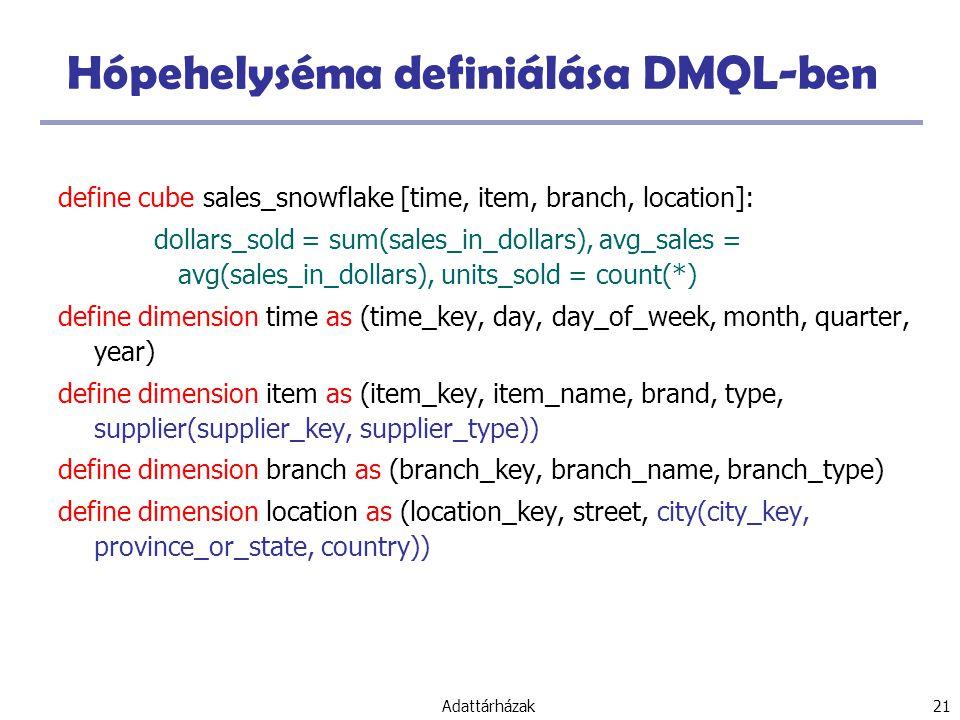 Hópehelyséma definiálása DMQL-ben