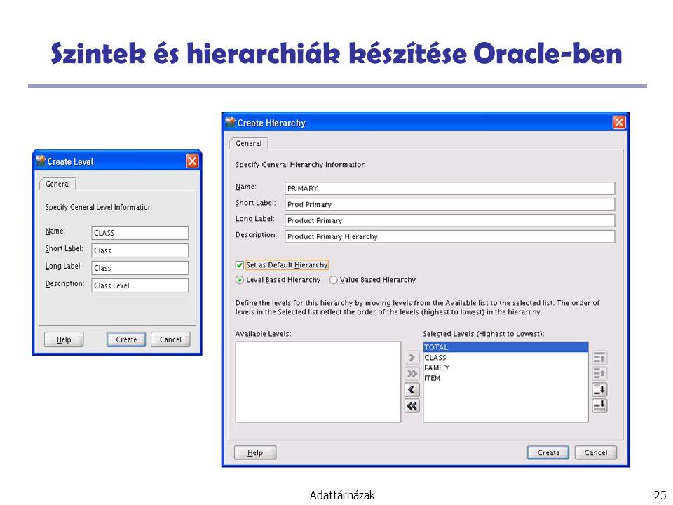 Szintek és hierarchiák készítése Oracle-ben