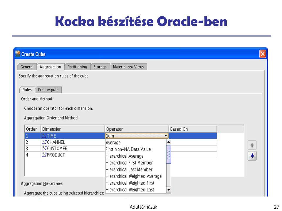 Kocka készítése Oracle-ben