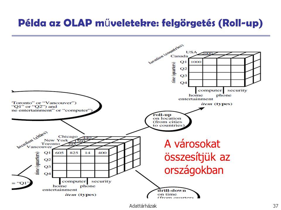 Példa az OLAP műveletekre: felgörgetés (Roll-up)