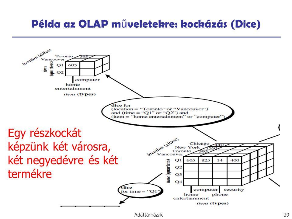 Példa az OLAP műveletekre: kockázás (Dice)
