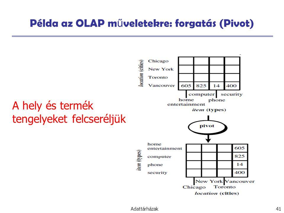 Példa az OLAP műveletekre: forgatás (Pivot)