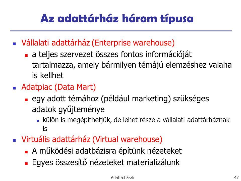 Az adattárház három típusa