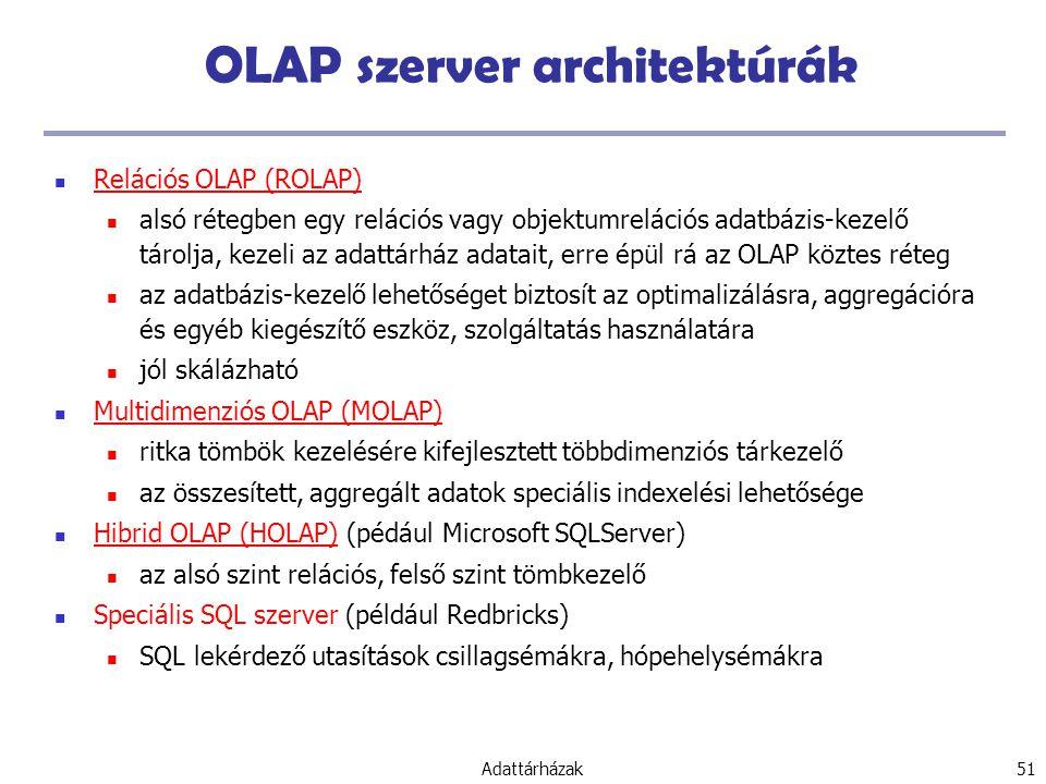 OLAP szerver architektúrák
