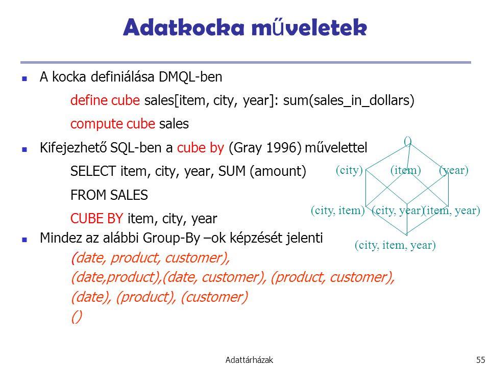 Adatkocka műveletek A kocka definiálása DMQL-ben