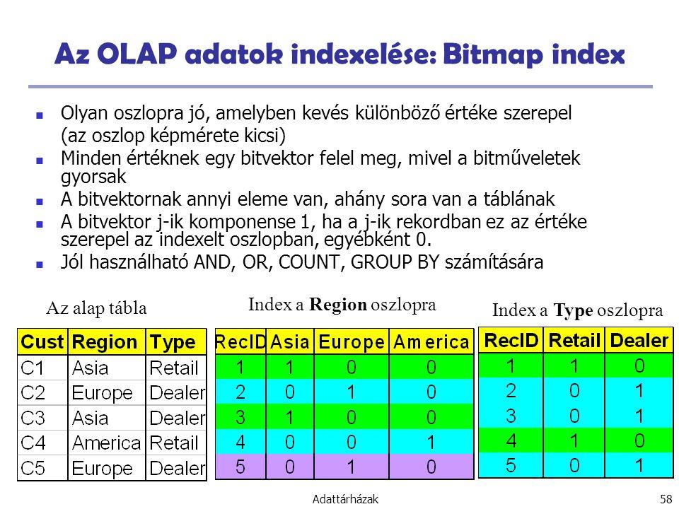 Az OLAP adatok indexelése: Bitmap index