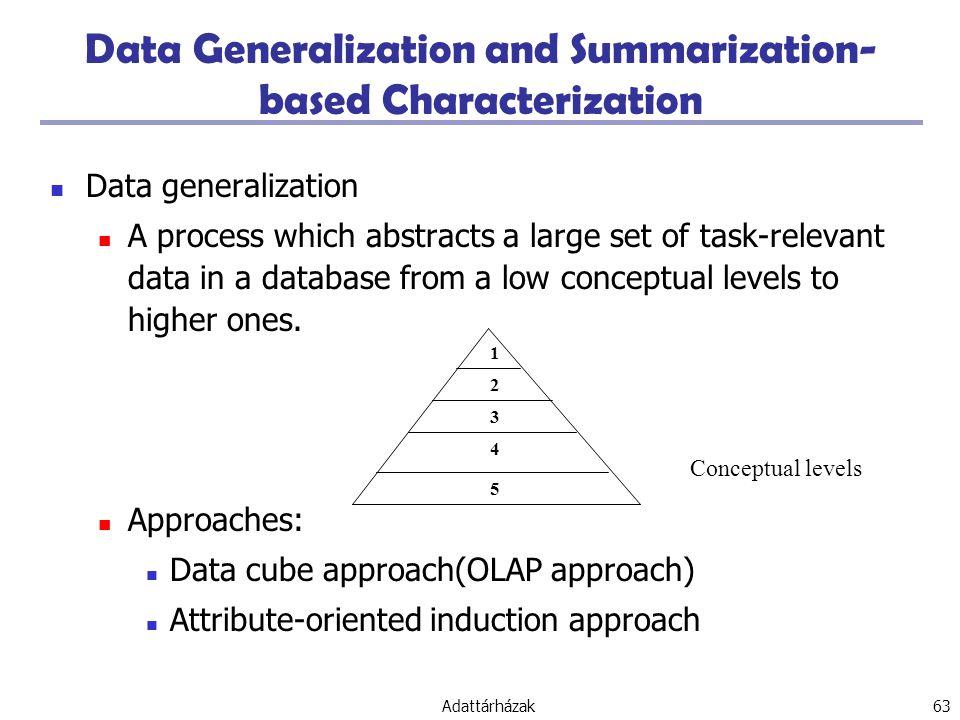 Data Generalization and Summarization-based Characterization