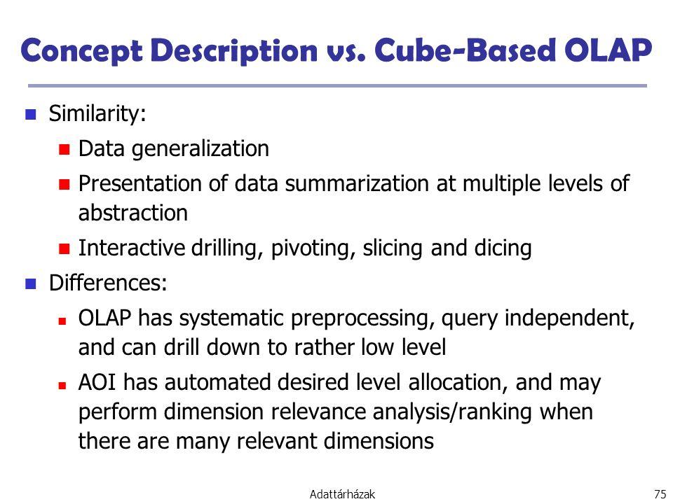 Concept Description vs. Cube-Based OLAP